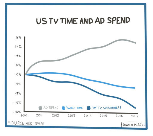 US TV Time.jpg