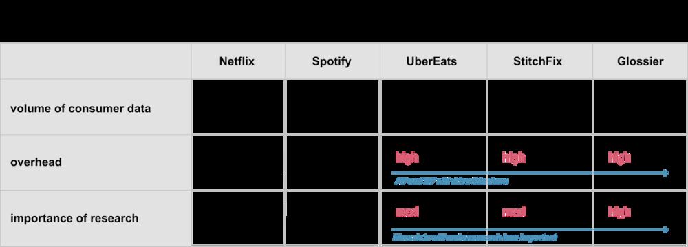 The basis framework guiding retail aggregator analysis.